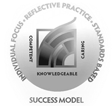 Teacher Education Success Model graphic
